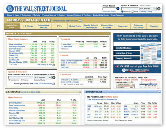 Online Access to WSJ Student Portal