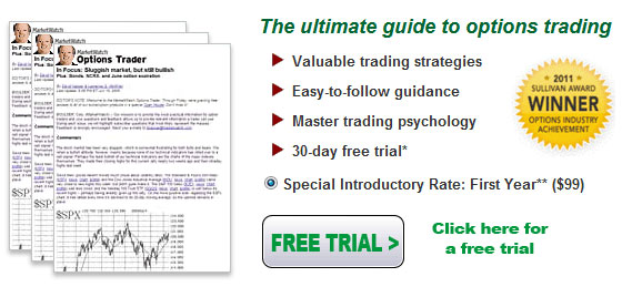 Get Your Free Trial of MarketWatch Options Trader
