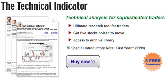 Click Now and Save Money with The Technical Indicator Discount Offer